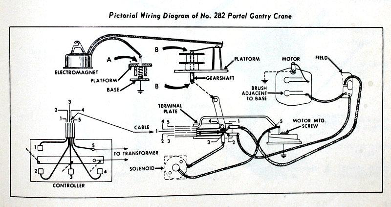 Fender Musicmaster Ii Wiring Diagram